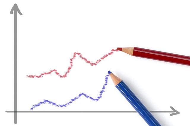 グラフの画像