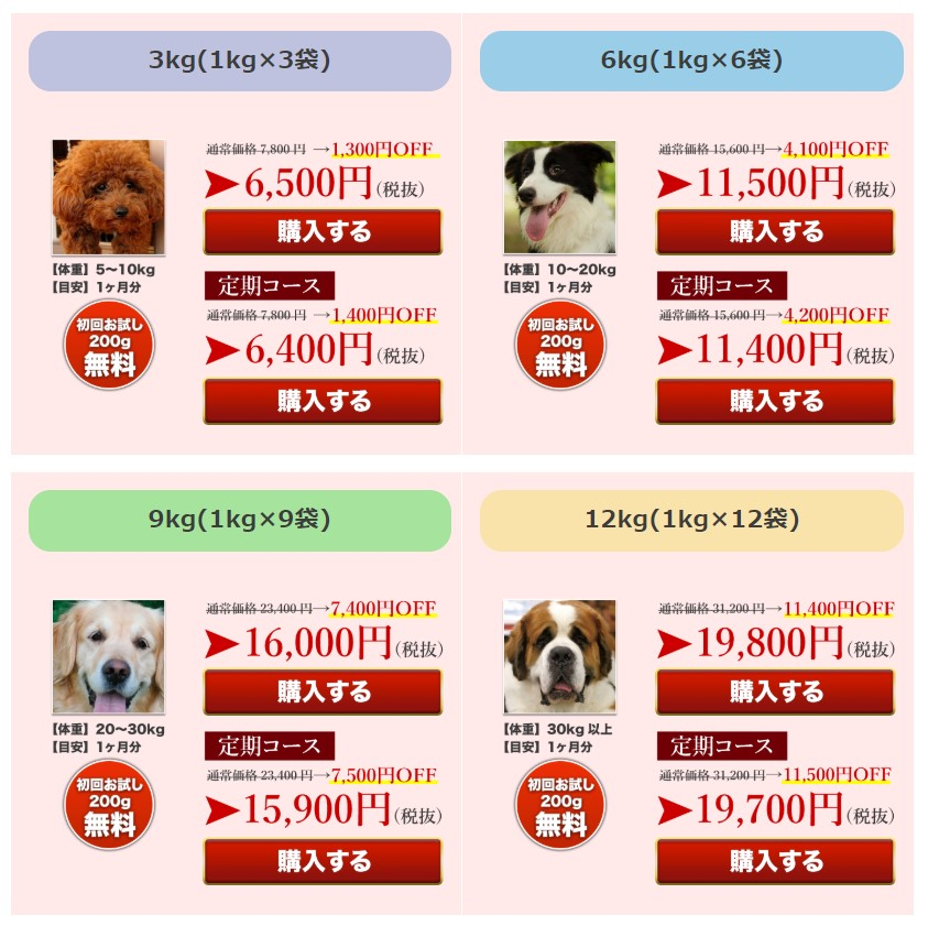 犬心の販売価格・値段